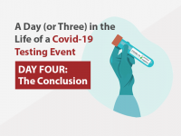 A Day (or Three) In the Life of a COVID-19 Testing Event – Day Four: The Conclusion