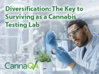Diversification: The Key to Surviving as a Cannabis Testing Lab